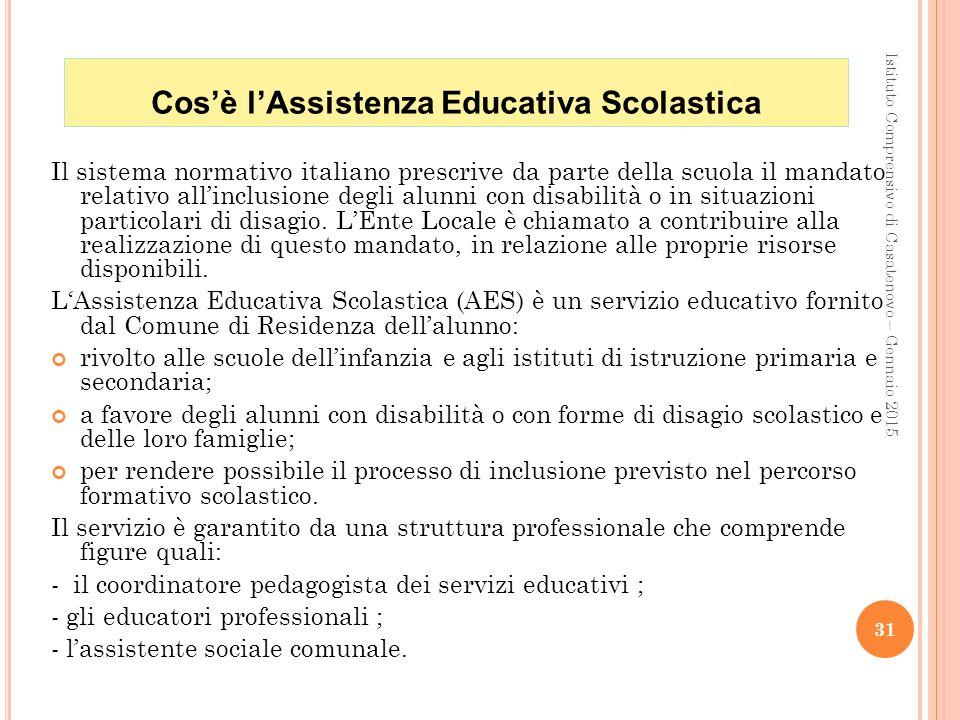 Cos'è l'Assistenza Educativa Scolastica