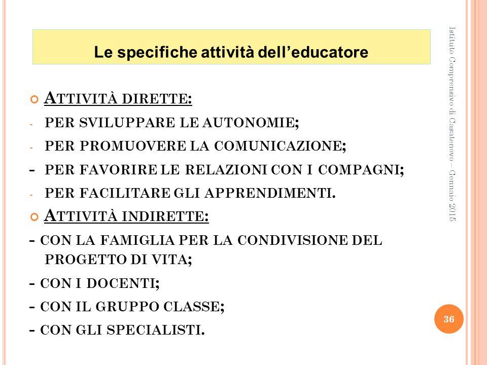 Le specifiche attività dell'educatore