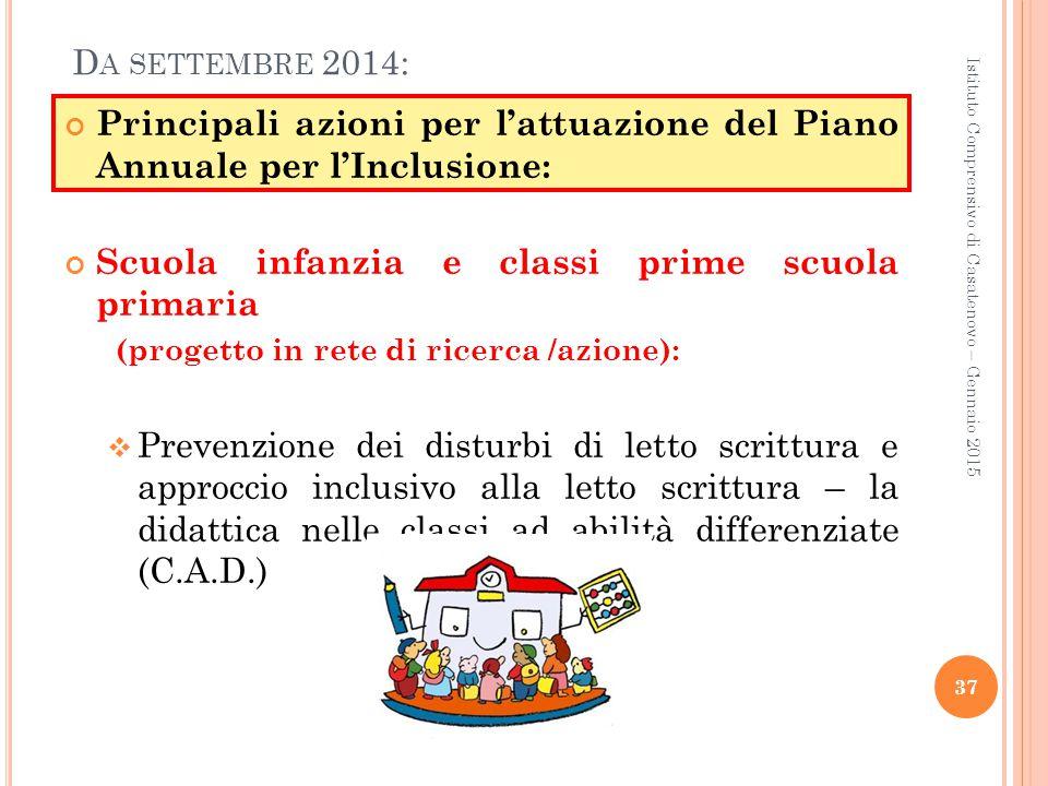 Principali azioni per l'attuazione del Piano Annuale per l'Inclusione: