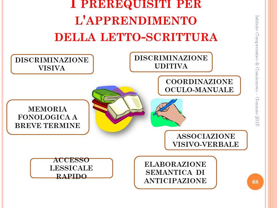 I prerequisiti per l apprendimento della letto-scrittura