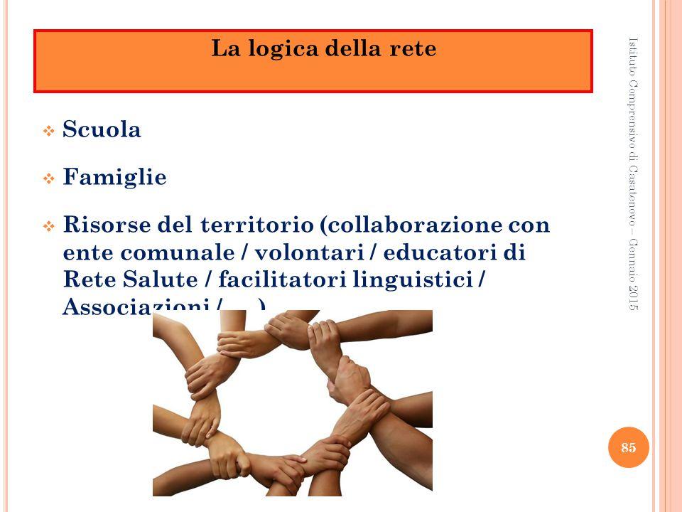 La logica della rete Scuola Famiglie