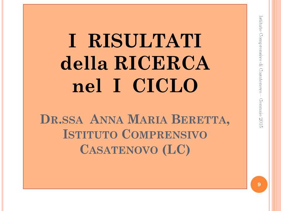 I RISULTATI della RICERCA nel I CICLO Dr