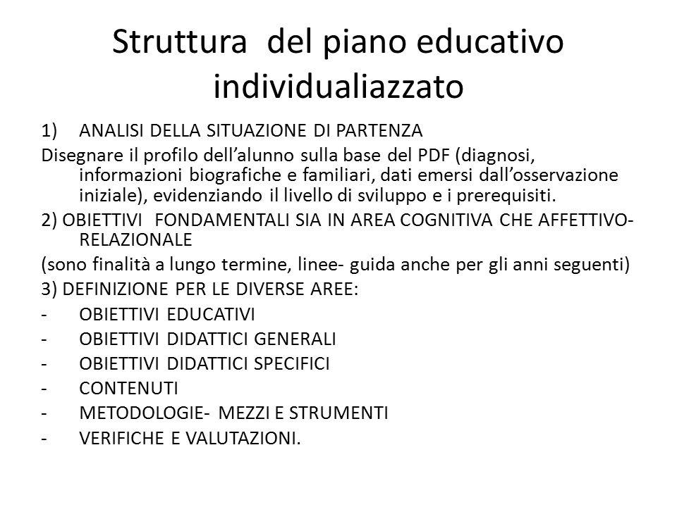 Struttura del piano educativo individualiazzato