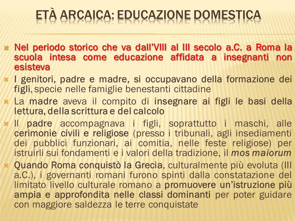 Età arcaica: educazione domestica