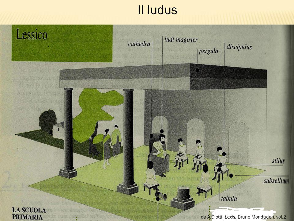Il ludus da A.Diotti, Lexis, Bruno Mondadori, vol.2