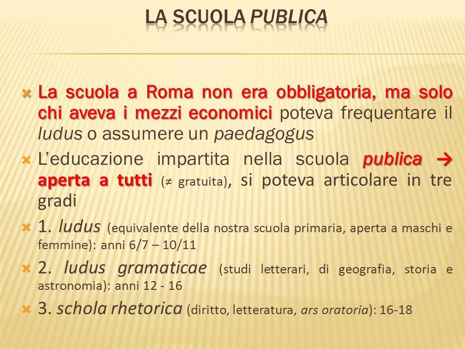 La scuola publica La scuola a Roma non era obbligatoria, ma solo chi aveva i mezzi economici poteva frequentare il ludus o assumere un paedagogus.