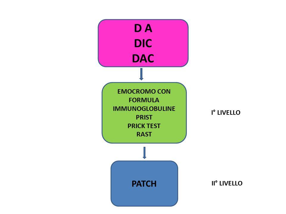 D A DIC DAC PATCH EMOCROMO CON FORMULA IMMUNOGLOBULINE PRIST