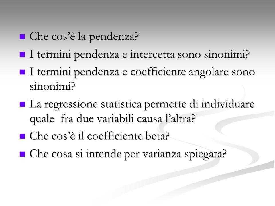 Che cos'è la pendenza I termini pendenza e intercetta sono sinonimi I termini pendenza e coefficiente angolare sono sinonimi