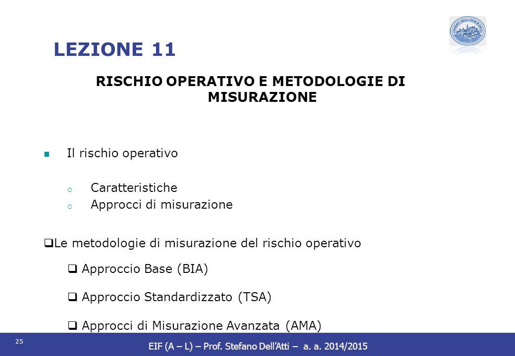 RISCHIO OPERATIVO E METODOLOGIE DI MISURAZIONE