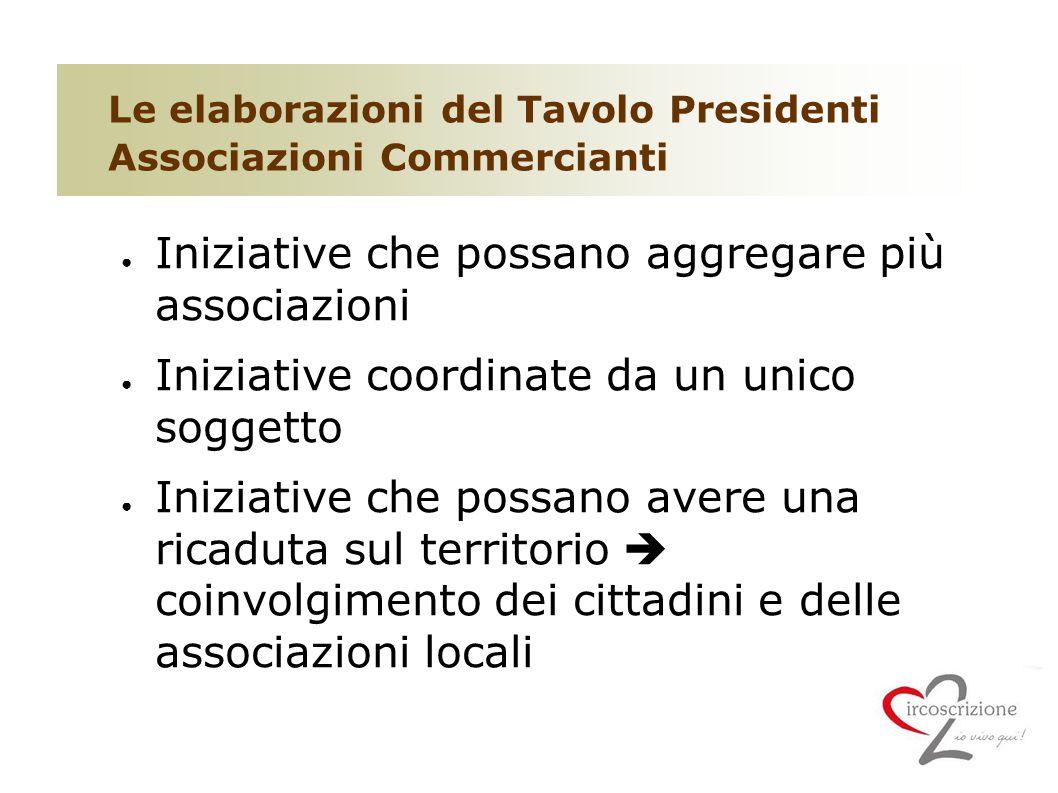 Le elaborazioni del Tavolo Presidenti Associazioni Commercianti