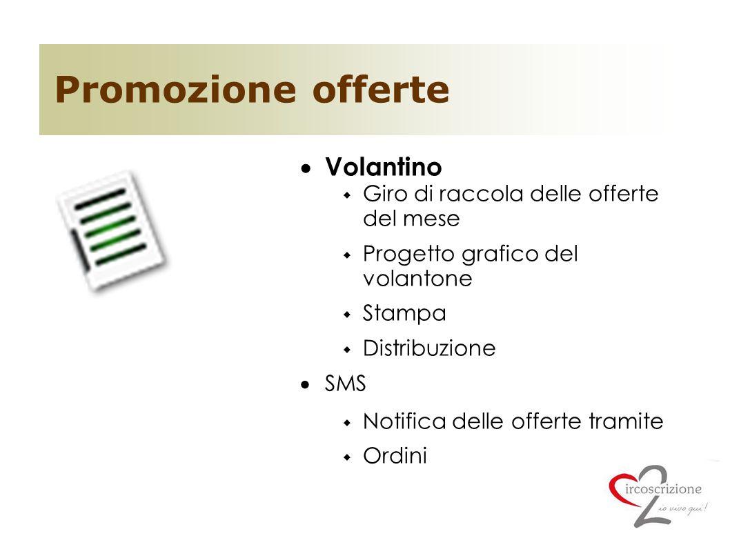 Promozione offerte Volantino Giro di raccola delle offerte del mese