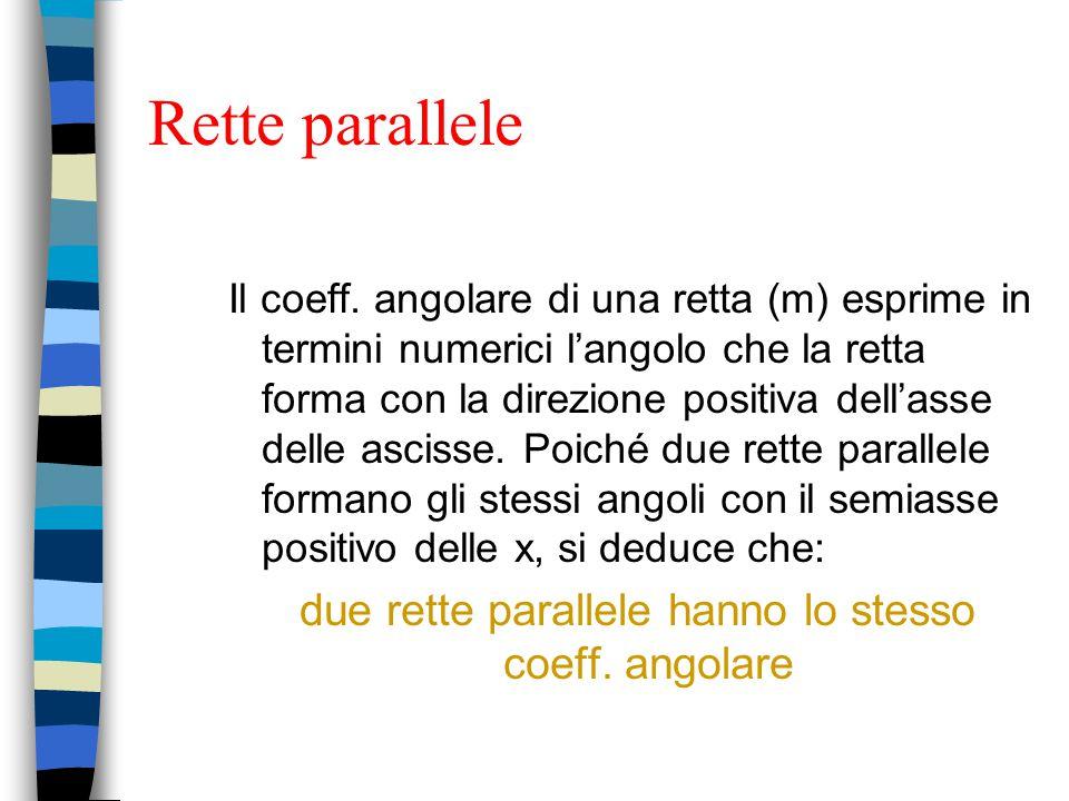 due rette parallele hanno lo stesso coeff. angolare