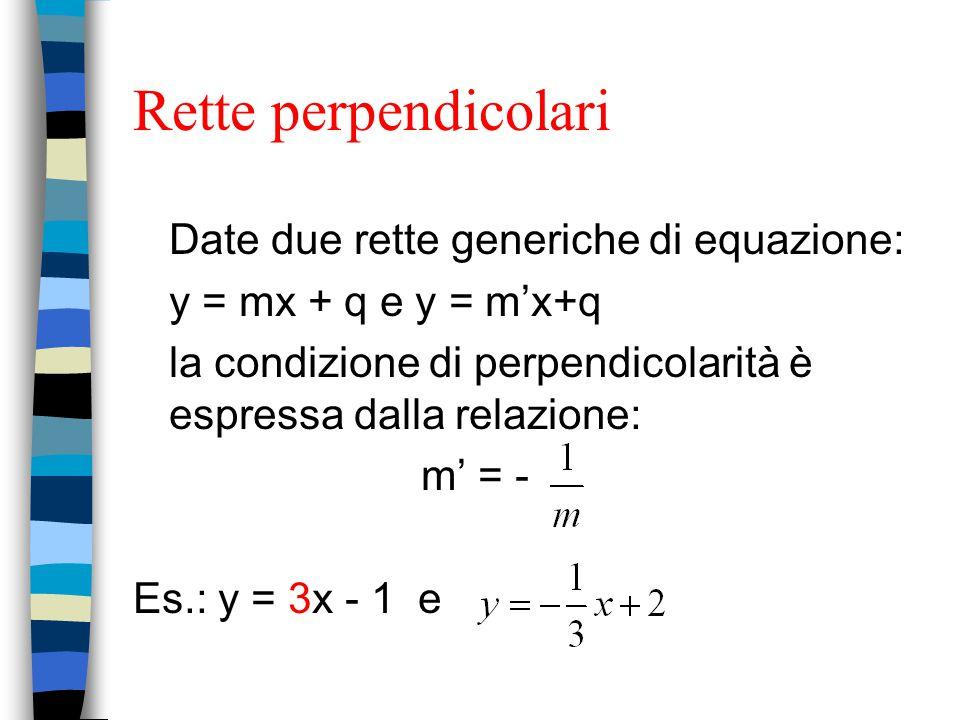 Rette perpendicolari Date due rette generiche di equazione: