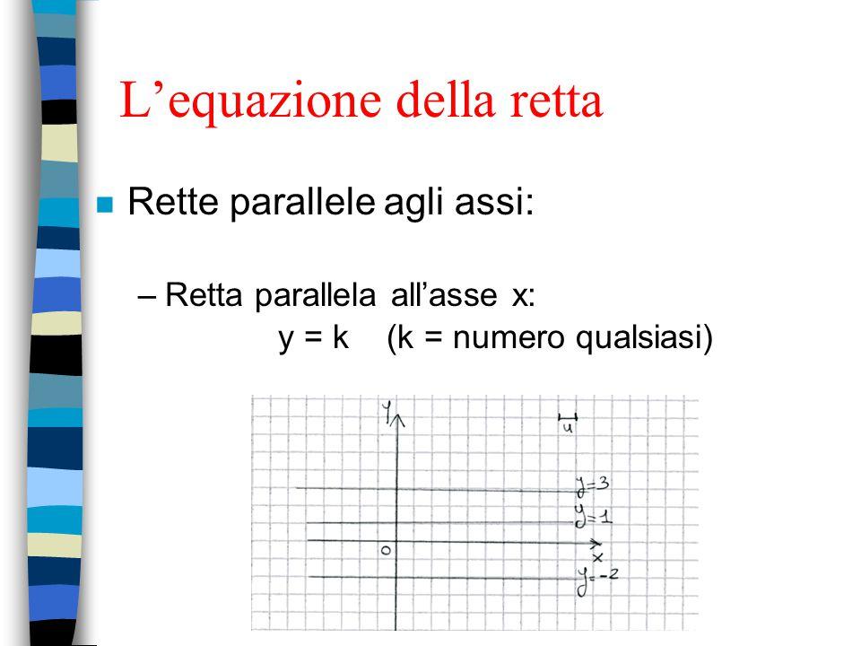 L'equazione della retta