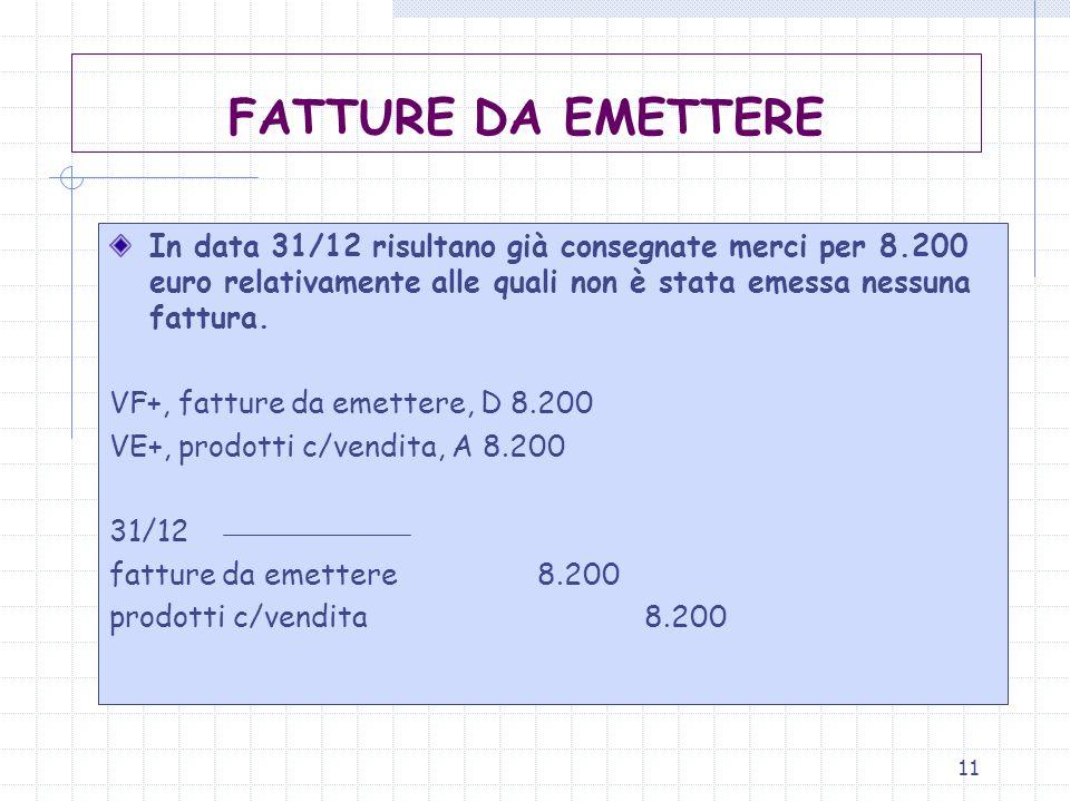 FATTURE DA EMETTERE In data 31/12 risultano già consegnate merci per 8.200 euro relativamente alle quali non è stata emessa nessuna fattura.