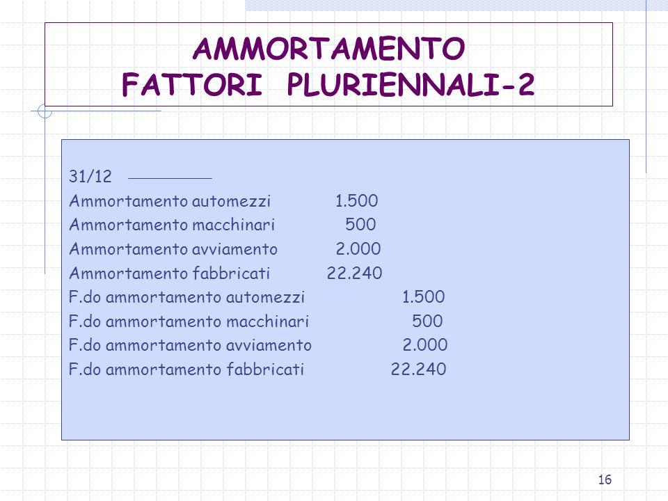 AMMORTAMENTO FATTORI PLURIENNALI-2