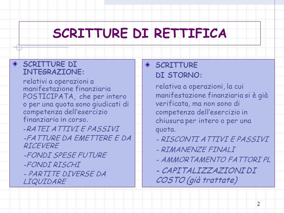 SCRITTURE DI RETTIFICA