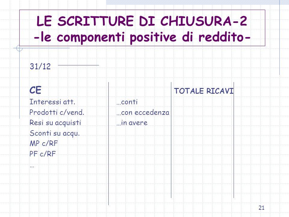 LE SCRITTURE DI CHIUSURA-2 -le componenti positive di reddito-