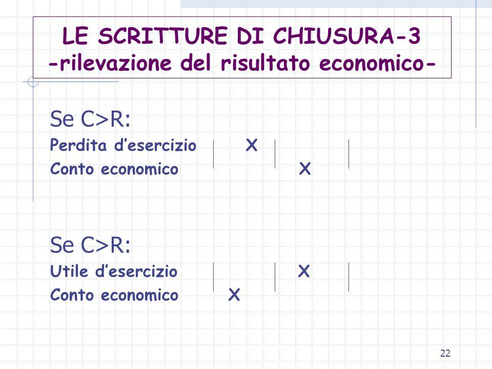 LE SCRITTURE DI CHIUSURA-3 -rilevazione del risultato economico-