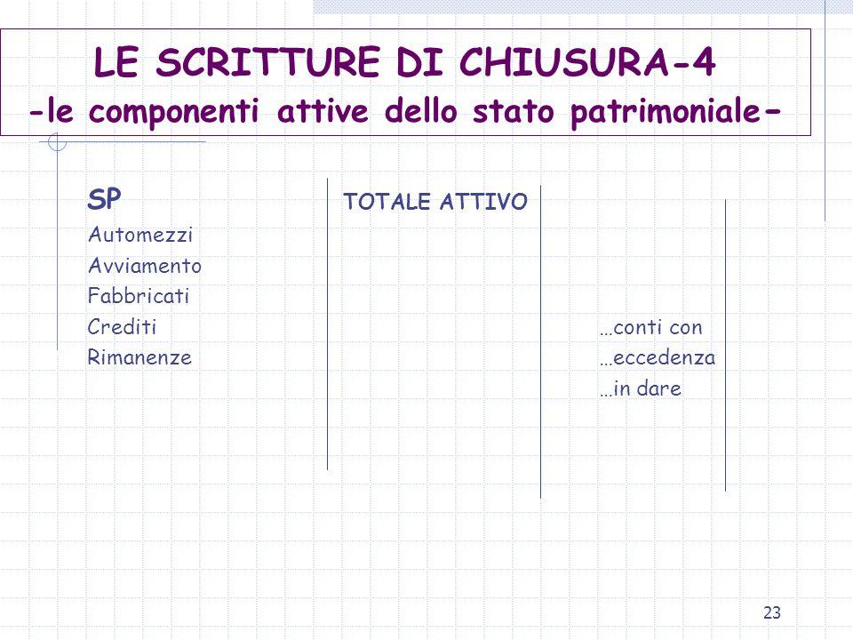 LE SCRITTURE DI CHIUSURA-4 -le componenti attive dello stato patrimoniale-