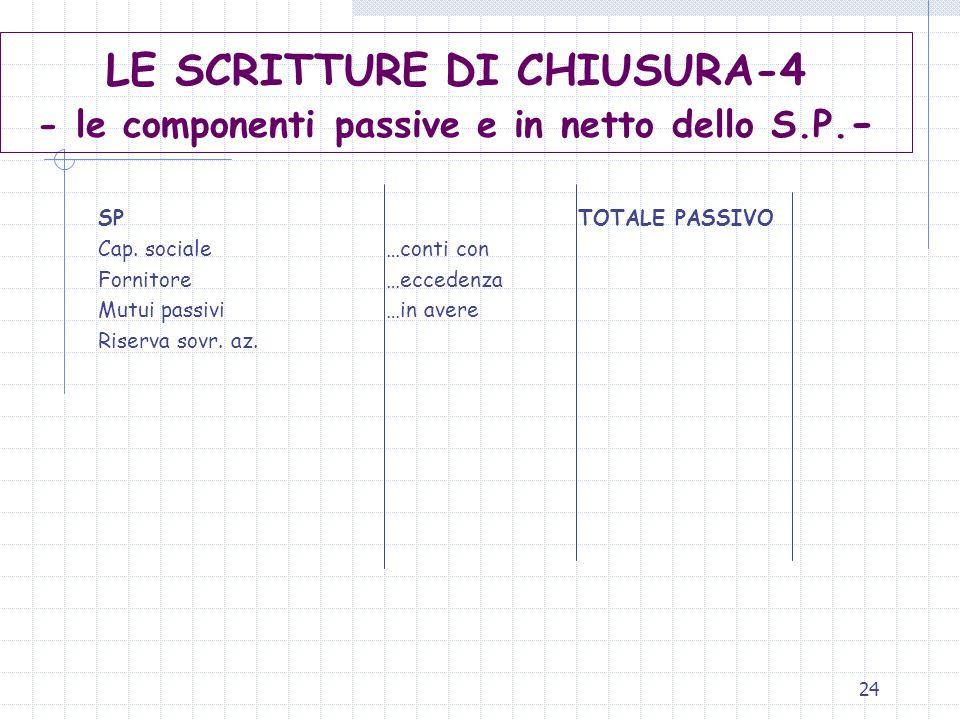 LE SCRITTURE DI CHIUSURA-4 - le componenti passive e in netto dello S