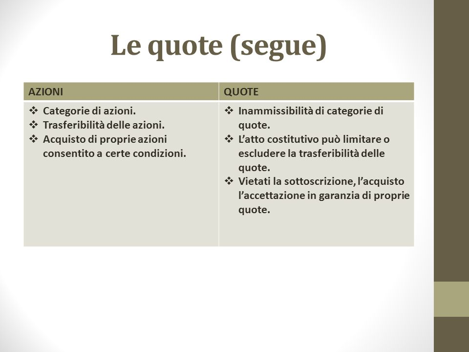 Le quote (segue) AZIONI QUOTE Categorie di azioni.