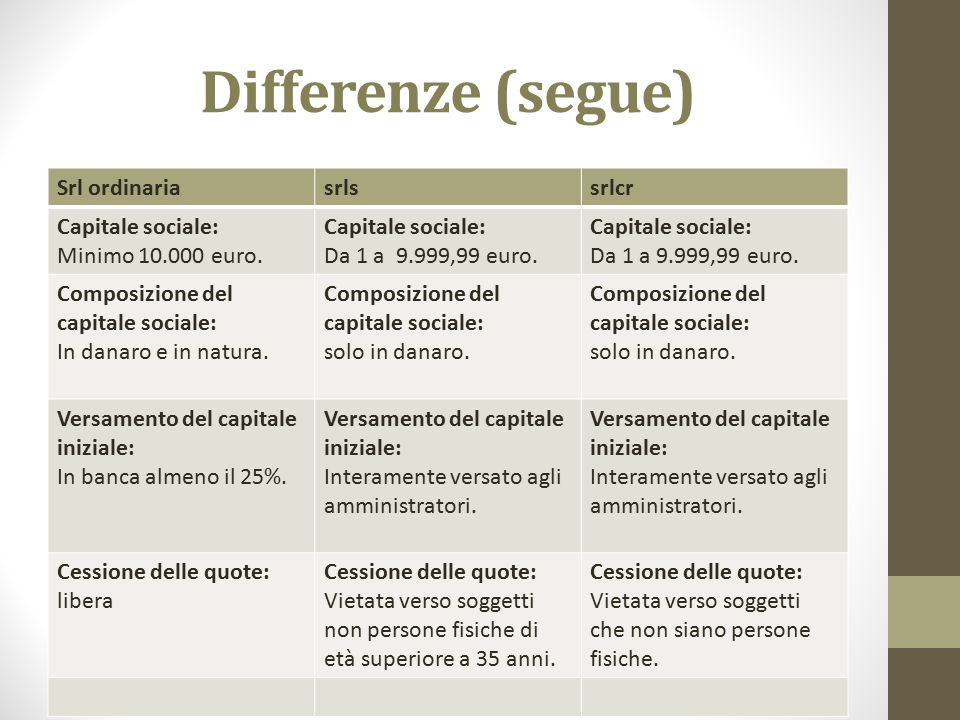 Differenze (segue) Srl ordinaria srls srlcr Capitale sociale: