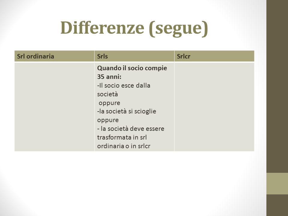 Differenze (segue) Srl ordinaria Srls Srlcr