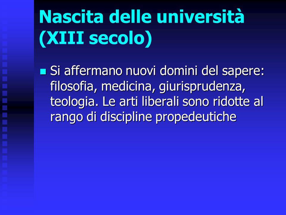 Nascita delle università (XIII secolo)