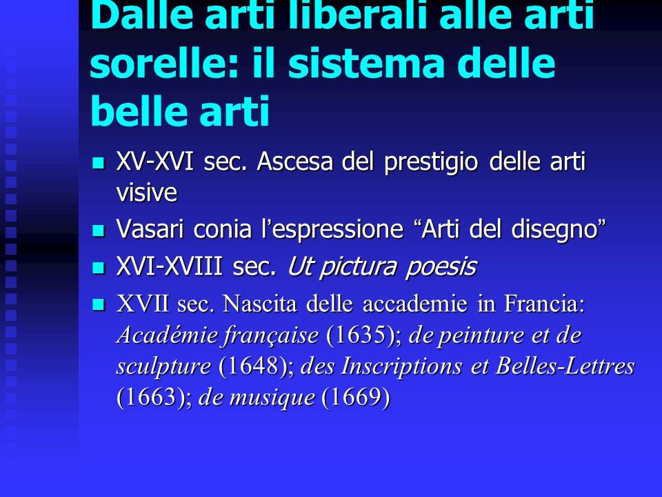 Dalle arti liberali alle arti sorelle: il sistema delle belle arti