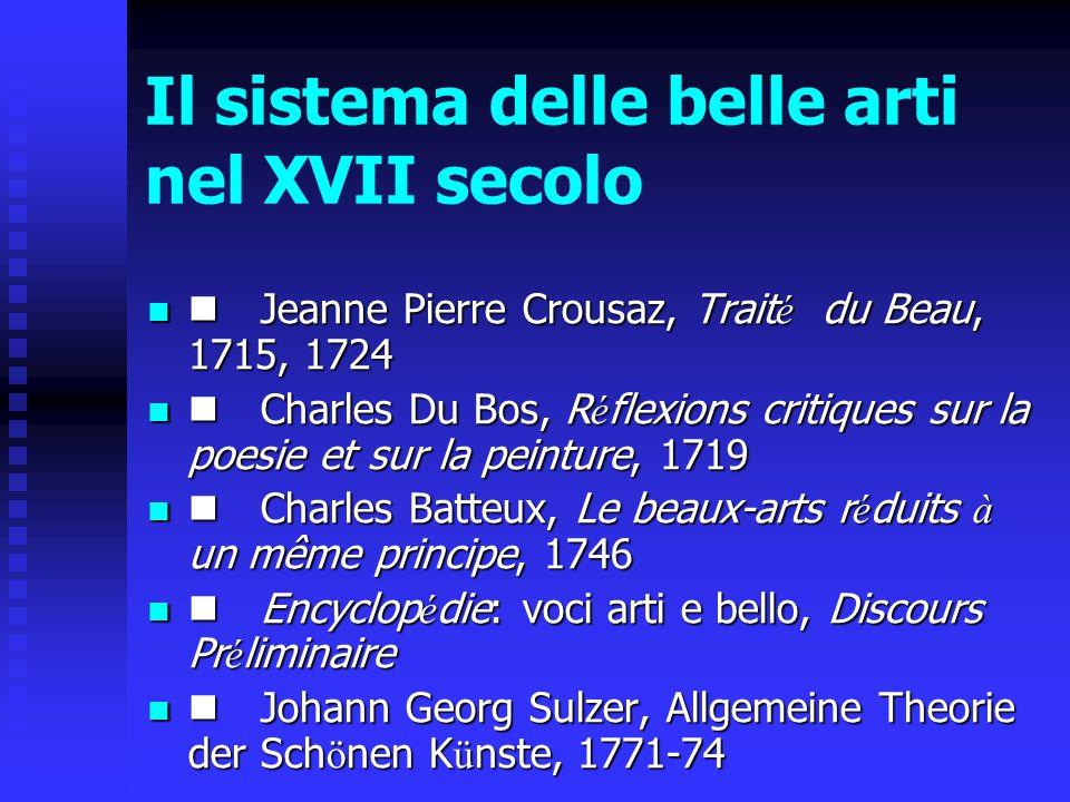 Il sistema delle belle arti nel XVII secolo