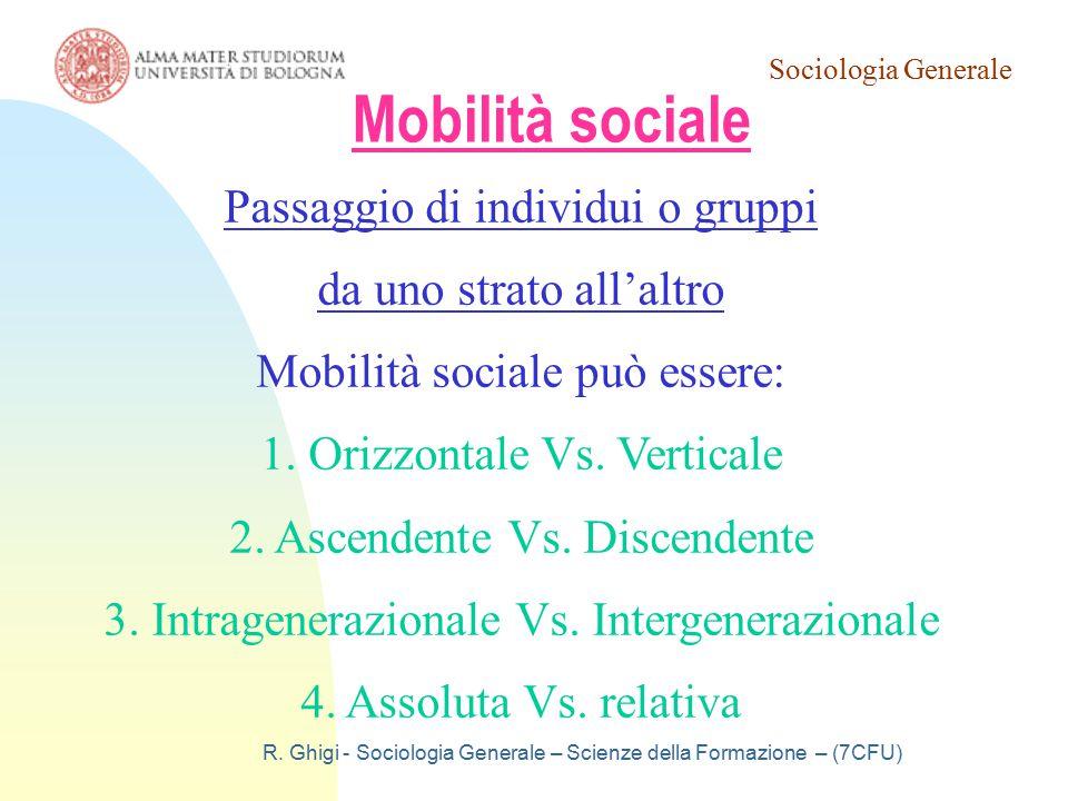 Mobilità sociale Passaggio di individui o gruppi