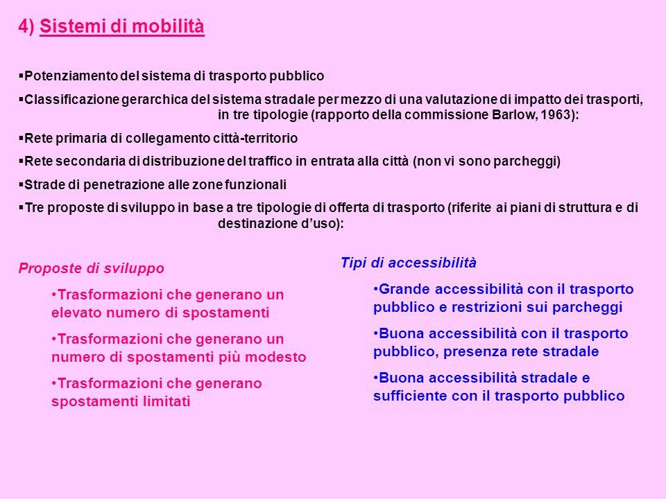 4) Sistemi di mobilità Tipi di accessibilità Proposte di sviluppo