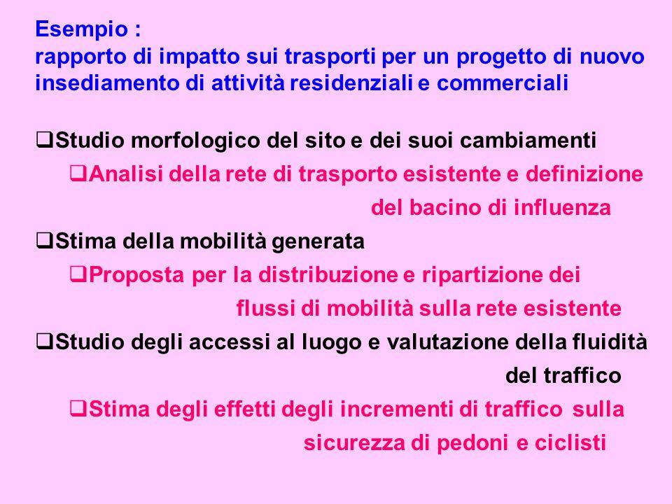 Esempio : rapporto di impatto sui trasporti per un progetto di nuovo insediamento di attività residenziali e commerciali.