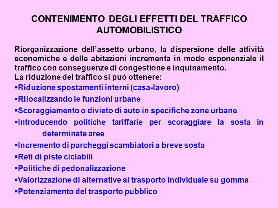 CONTENIMENTO DEGLI EFFETTI DEL TRAFFICO AUTOMOBILISTICO