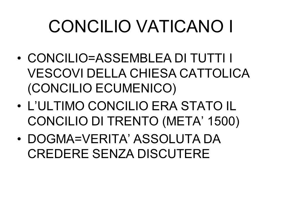CONCILIO VATICANO I CONCILIO=ASSEMBLEA DI TUTTI I VESCOVI DELLA CHIESA CATTOLICA (CONCILIO ECUMENICO)