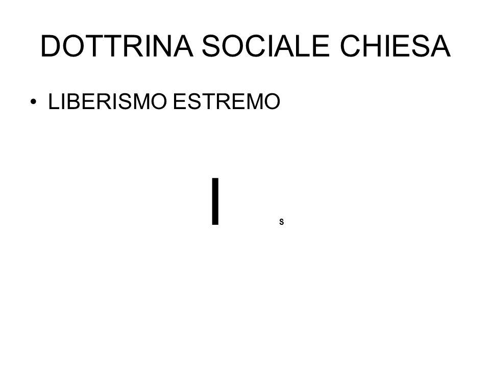 DOTTRINA SOCIALE CHIESA