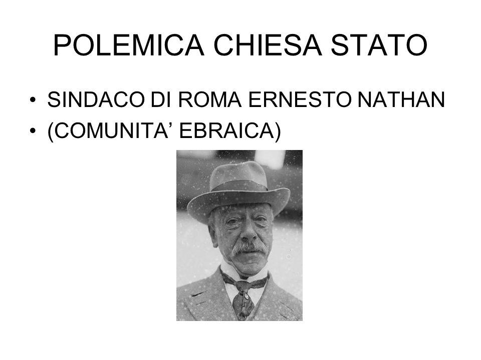 POLEMICA CHIESA STATO SINDACO DI ROMA ERNESTO NATHAN