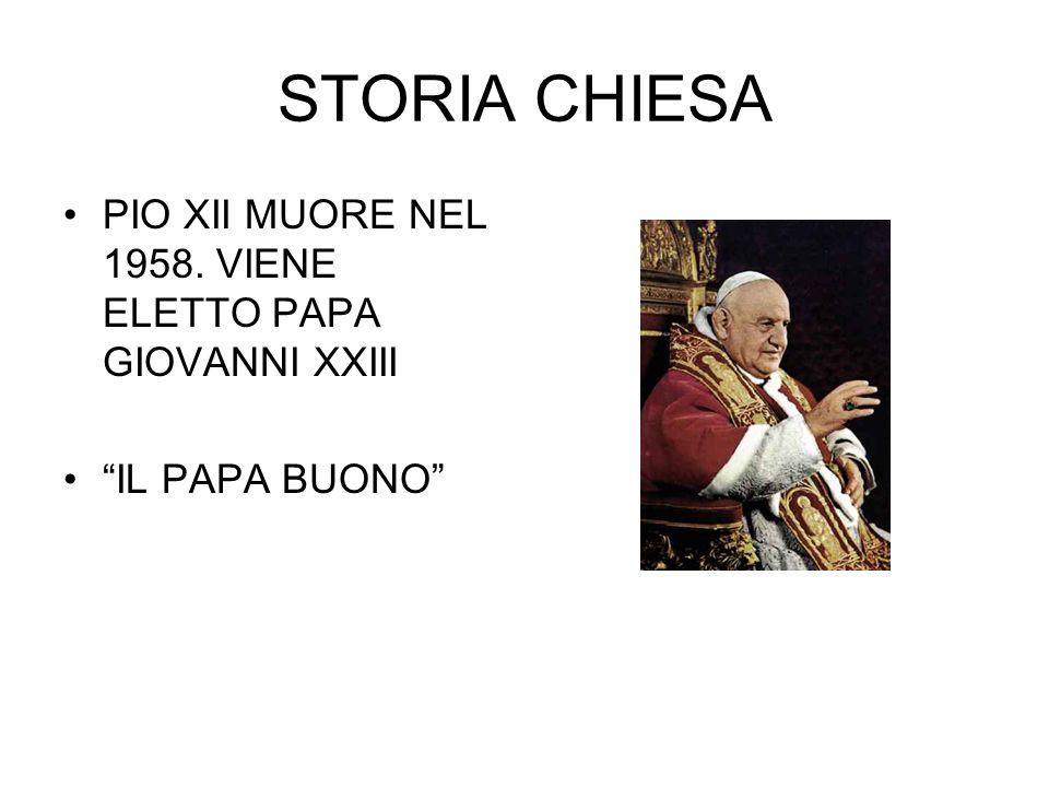 STORIA CHIESA PIO XII MUORE NEL 1958. VIENE ELETTO PAPA GIOVANNI XXIII