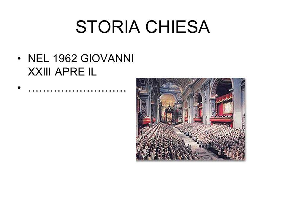 STORIA CHIESA NEL 1962 GIOVANNI XXIII APRE IL ………………………