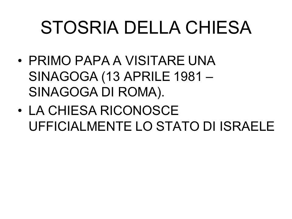 STOSRIA DELLA CHIESA PRIMO PAPA A VISITARE UNA SINAGOGA (13 APRILE 1981 – SINAGOGA DI ROMA).