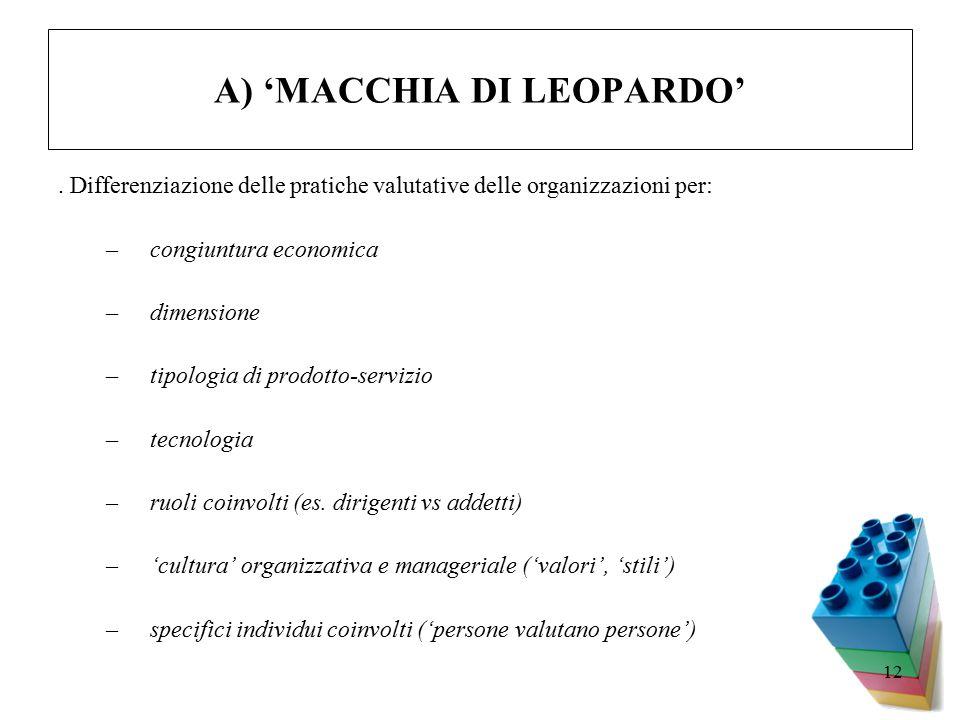 A) 'MACCHIA DI LEOPARDO'