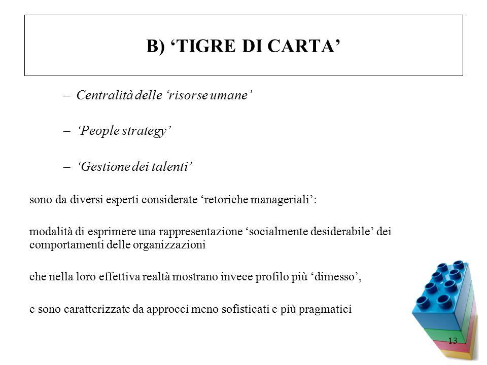 B) 'TIGRE DI CARTA' Centralità delle 'risorse umane' 'People strategy'