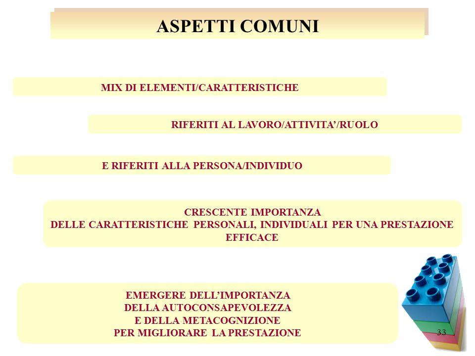 ASPETTI COMUNI MIX DI ELEMENTI/CARATTERISTICHE