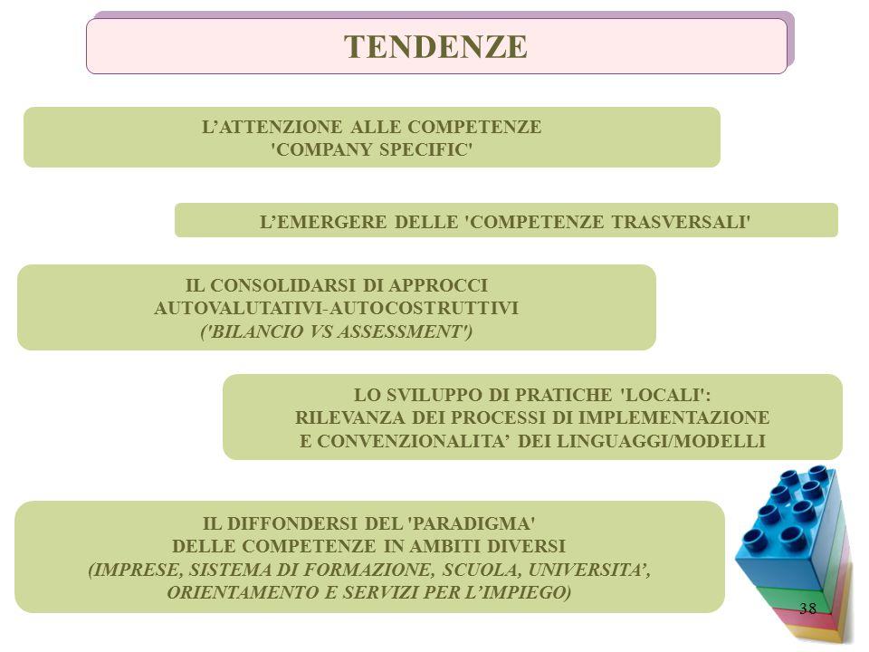 TENDENZE L'ATTENZIONE ALLE COMPETENZE COMPANY SPECIFIC