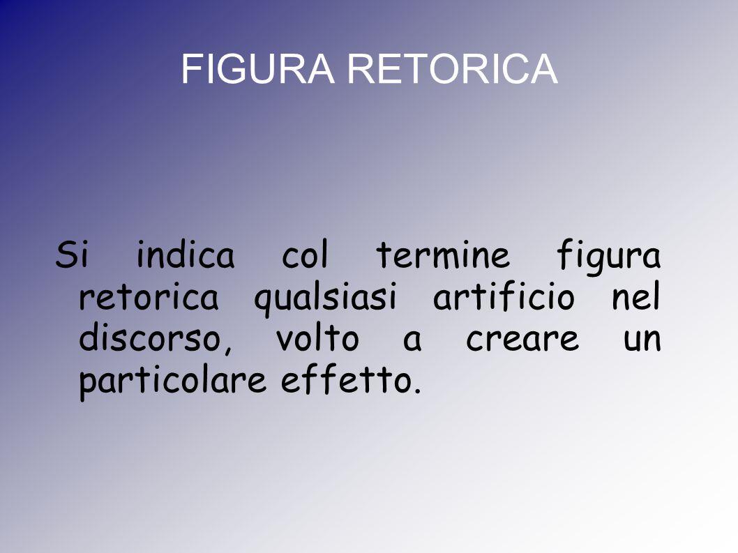 FIGURA RETORICA Si indica col termine figura retorica qualsiasi artificio nel discorso, volto a creare un particolare effetto.