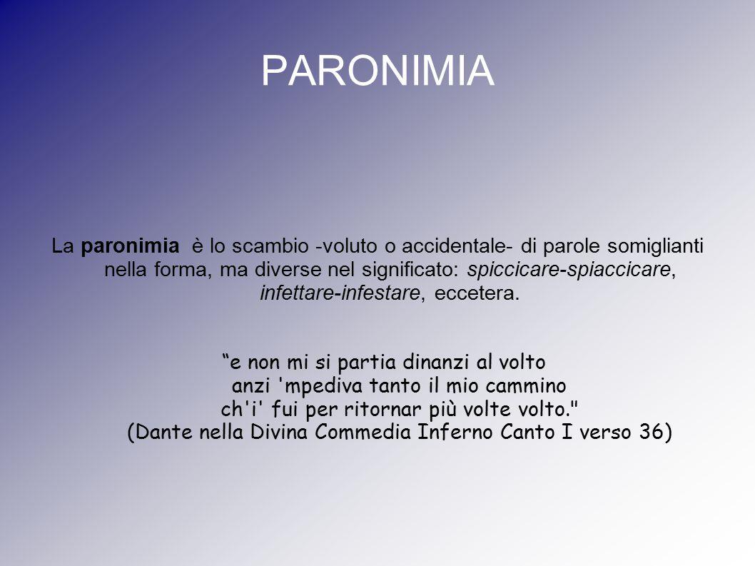 PARONIMIA