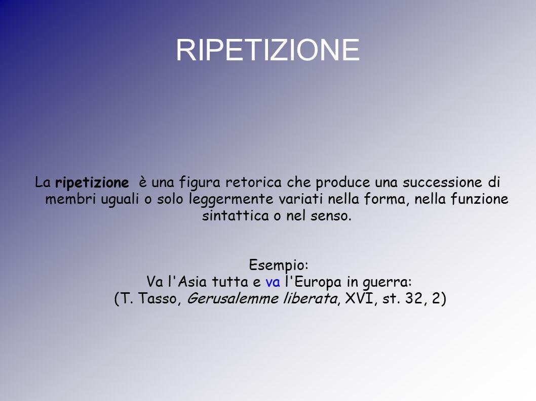RIPETIZIONE
