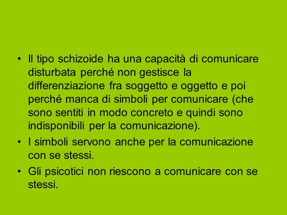 Il tipo schizoide ha una capacità di comunicare disturbata perché non gestisce la differenziazione fra soggetto e oggetto e poi perché manca di simboli per comunicare (che sono sentiti in modo concreto e quindi sono indisponibili per la comunicazione).