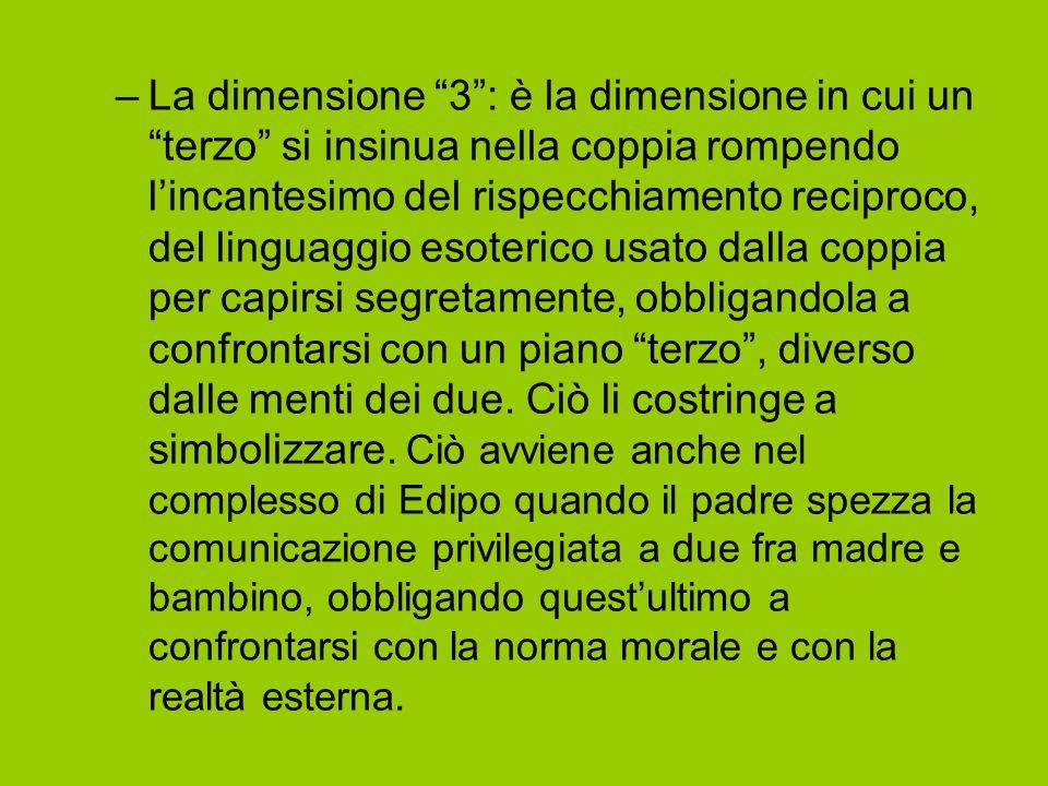 La dimensione 3 : è la dimensione in cui un terzo si insinua nella coppia rompendo l'incantesimo del rispecchiamento reciproco, del linguaggio esoterico usato dalla coppia per capirsi segretamente, obbligandola a confrontarsi con un piano terzo , diverso dalle menti dei due.